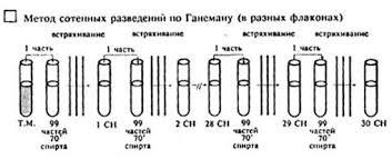 homeo-5