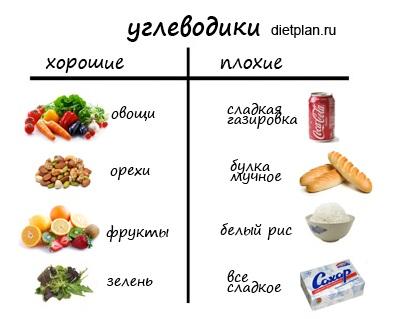 nutricit-12