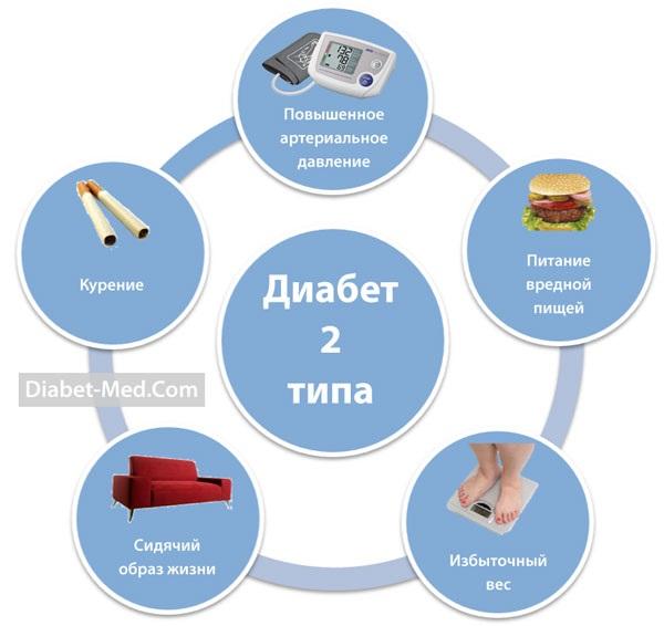 Сенсор к инсулиновой помпе